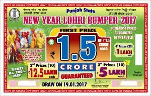 Online Punjab State Lottery