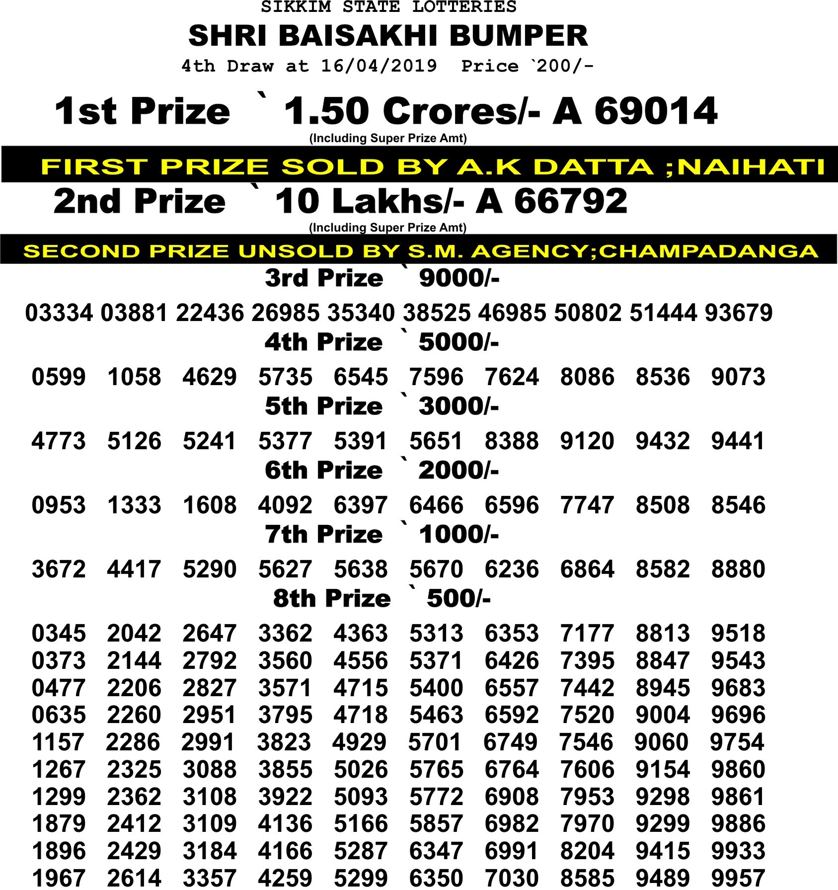 Sikkim state lottery Baisakhi & Holi bumper lottery buy online tickets