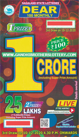Nagaland State Lotteries